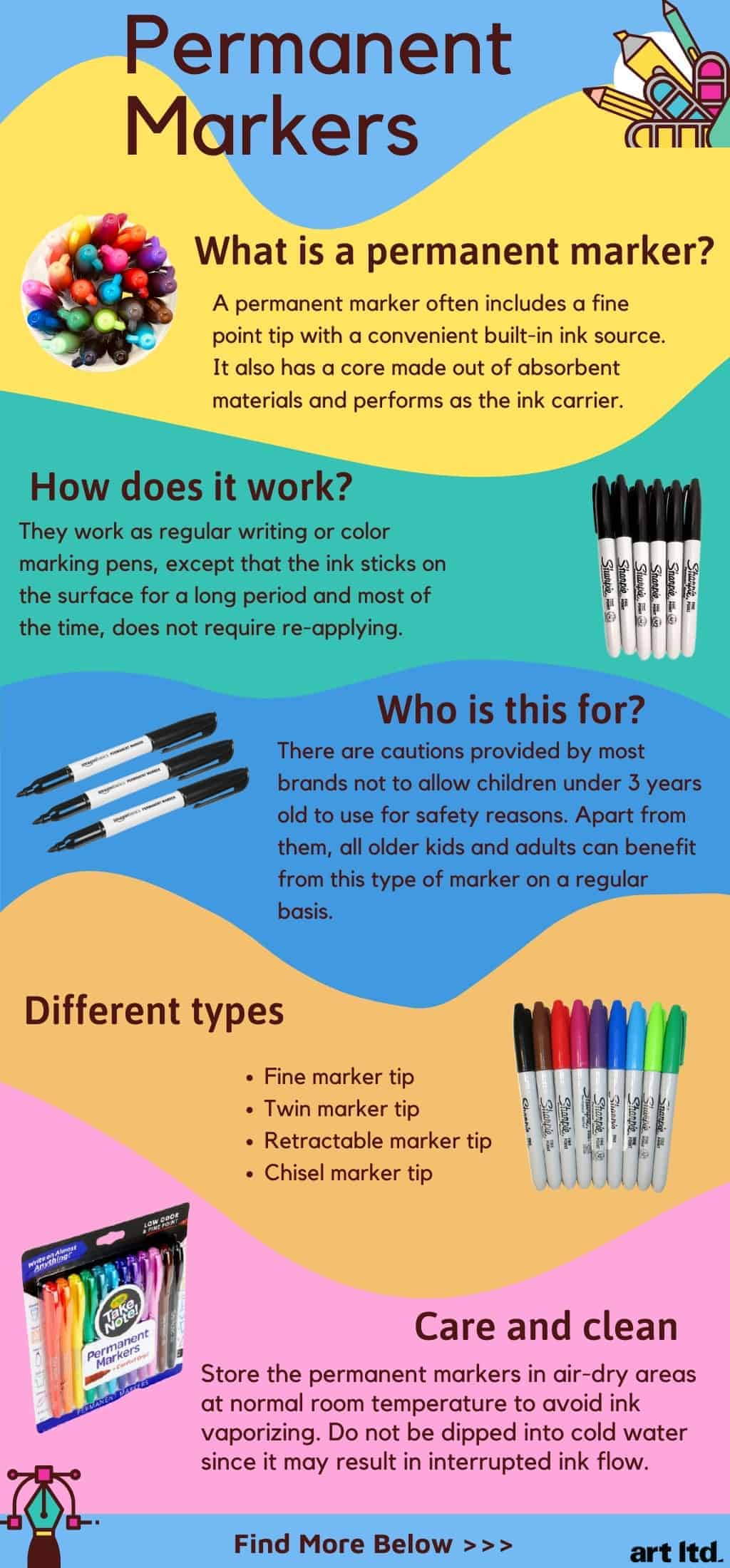 long-lasting-markers