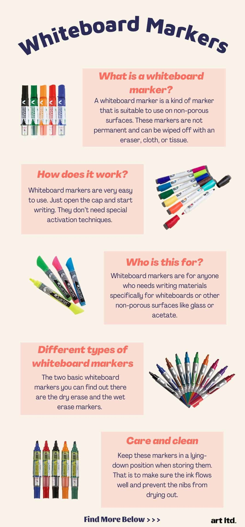 magnetic-whiteboard-markers