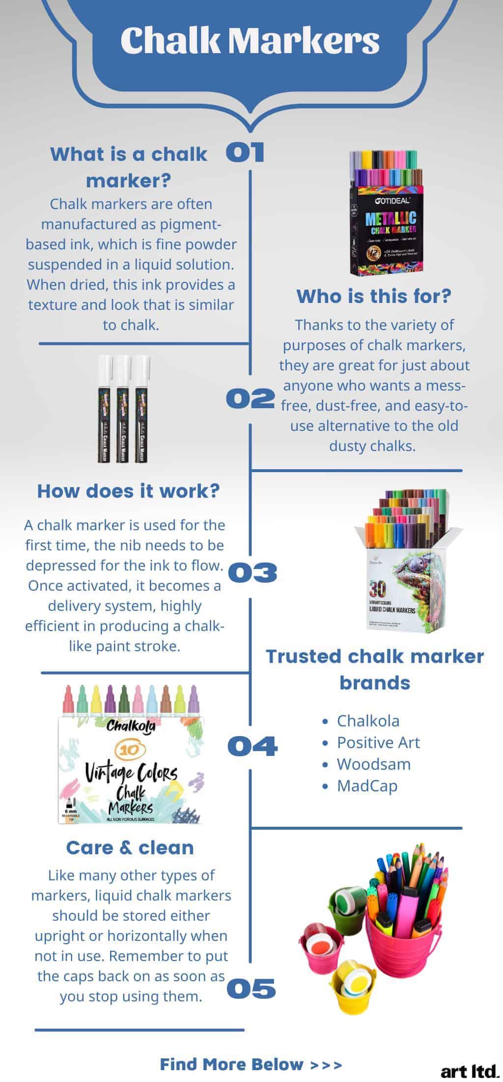 best-liquid-chalk-marker