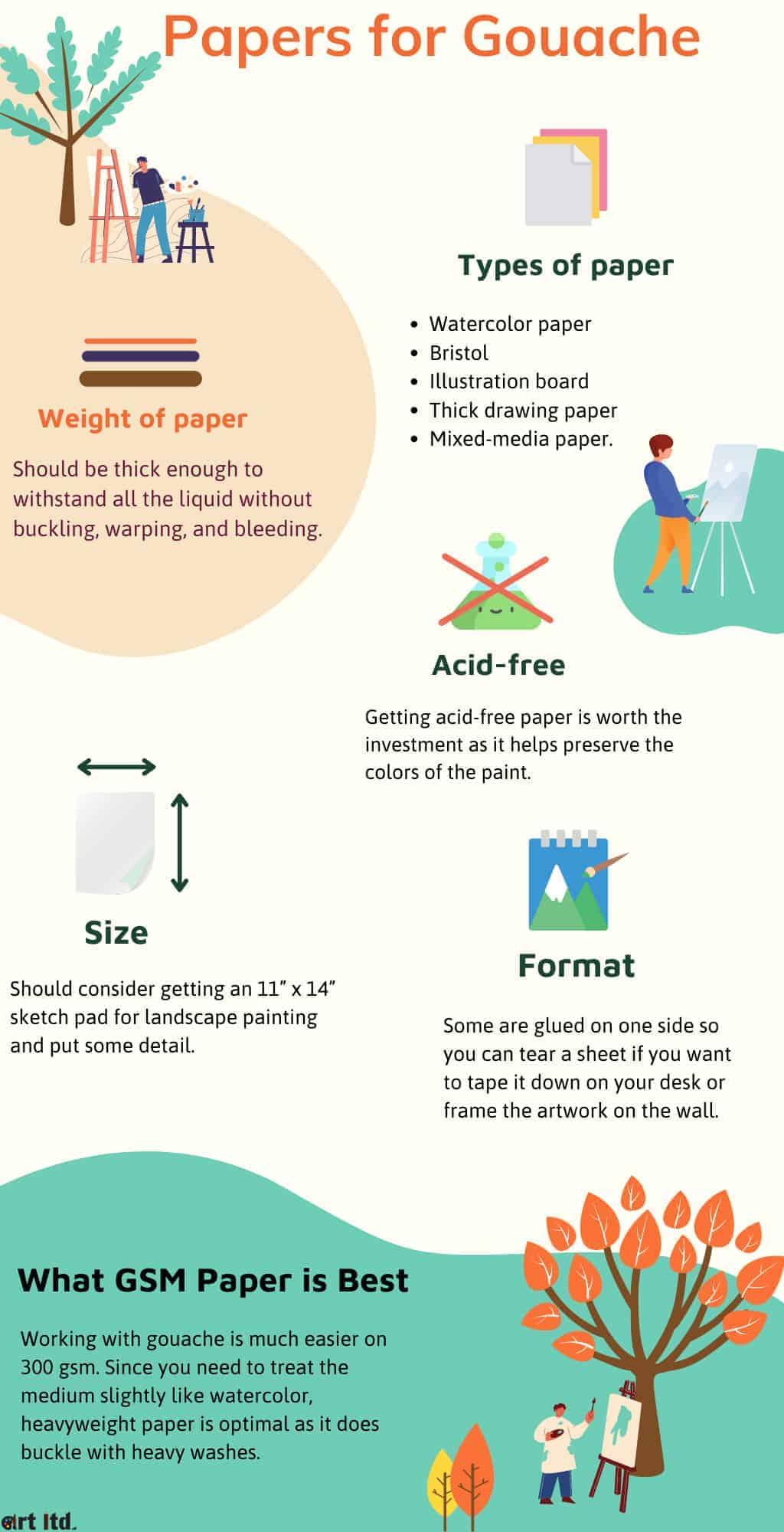 gouache-on-paper