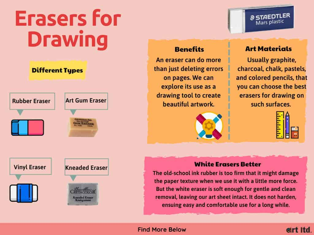 art-erasers-for-drawing