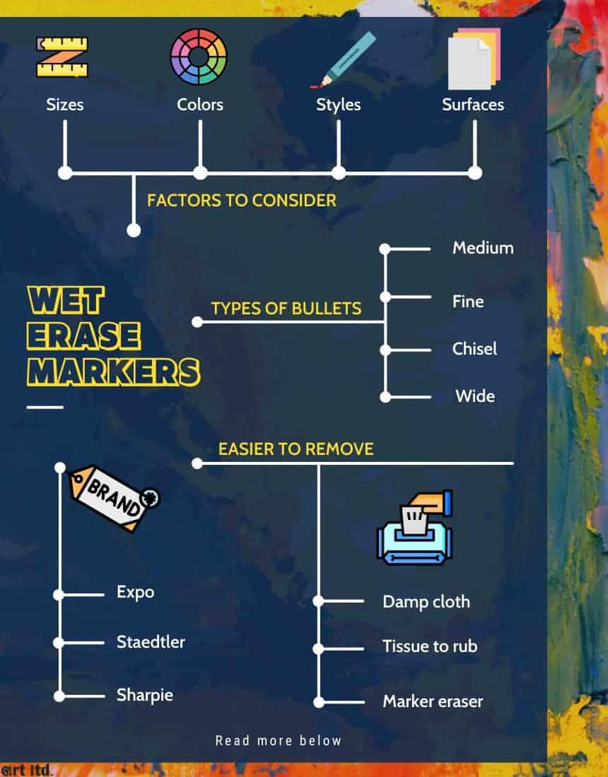 fine-tip-wet-erase-markers