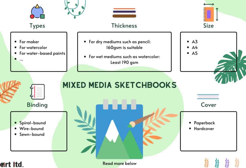 sketchbook-mixed-media